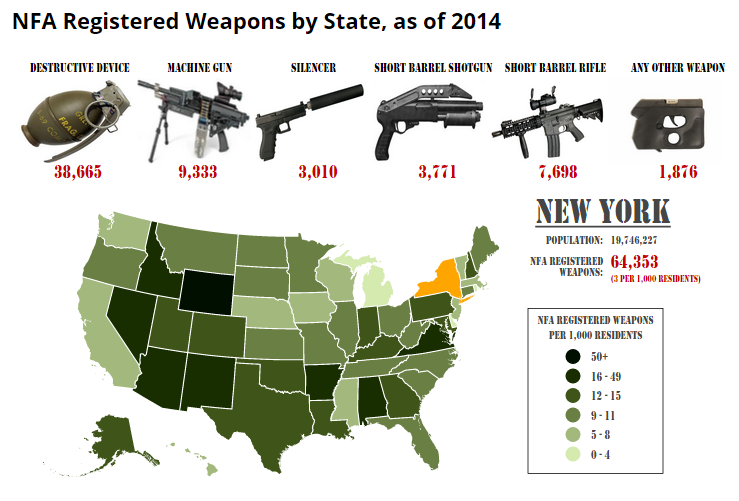 Map of Federally Regulated Weapons - Metrocosm