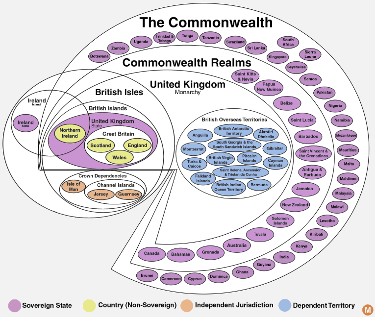 The absurdly confusing lands of the british crown explained in 1 the absurdly confusing lands of the british crown explained in 1 chart metrocosm ccuart Gallery