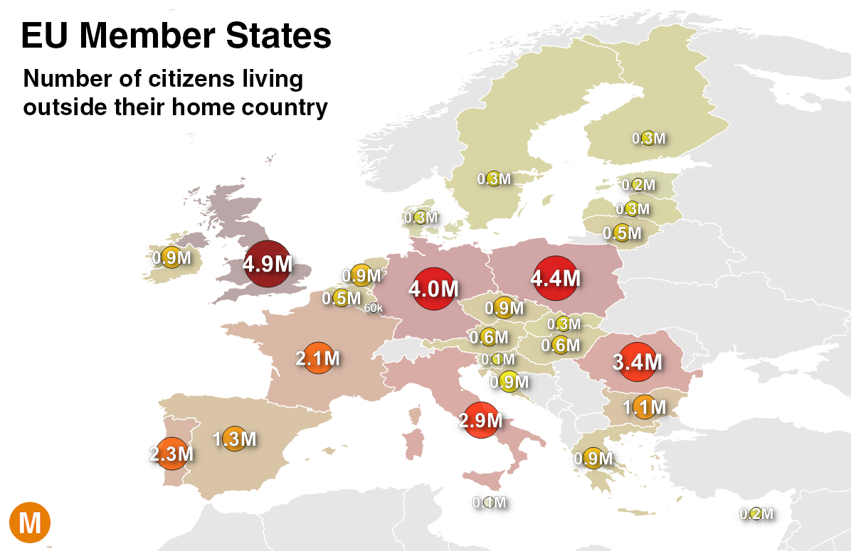Which eu country has the most citizens living abroad metrocosm platinumwayz