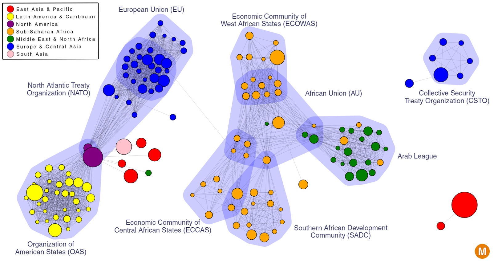 a tangled web of alliances