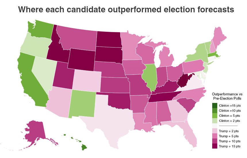 Where Election Forecasts Got it Wrong - Metrocosm